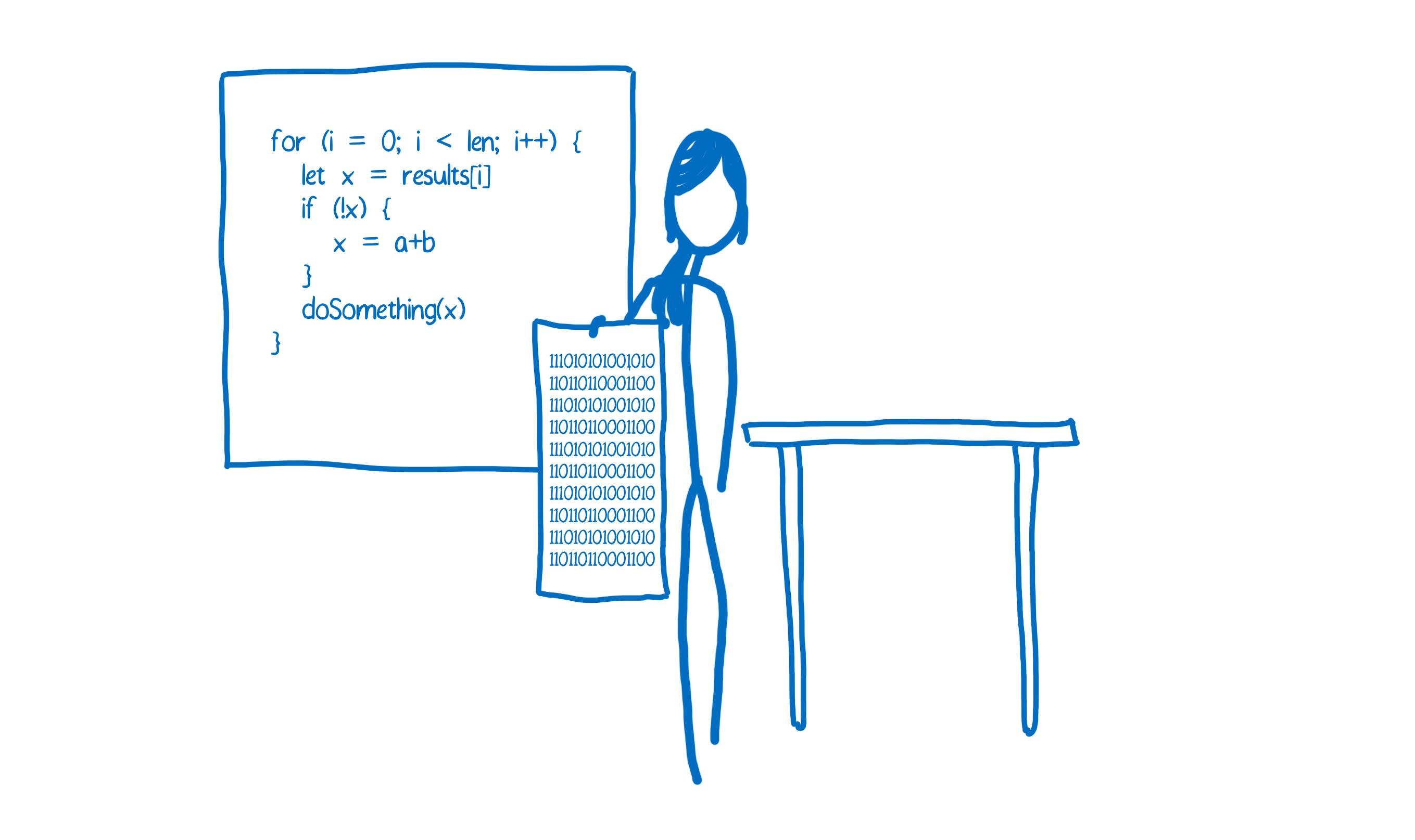 Compiler un langage