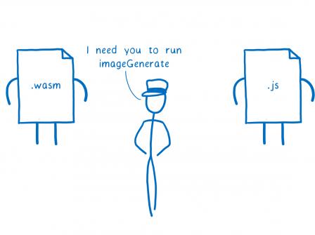 L'intermédiaire au centre demande au fichier-bonhomme WASM : j'aimerais que tu exécutes imageGenerate.