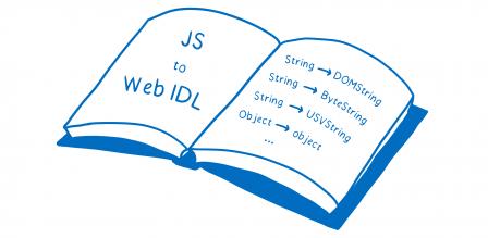 Un livre ouvert où la page de gauche contient 'JS vers Web IDL' et où la page de droite contient 'String -> DOMString', 'String -> ByteString', 'String -> USVString', 'Object -> object'