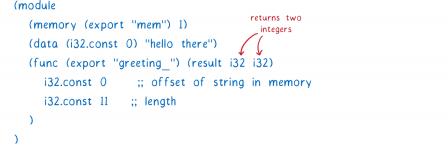 L'équivalent texte WebAssembly avec une annotation sur le retour : la fonction renvoie deux entiers.