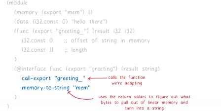 Le code précédent est grisé et deux nouvelles lignes sont ajoutée. La première indique l'appel de la fonction adaptée et la deuxième indique comment adapter la valeur de retour afin de produire une chaîne de caractères